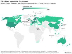 The U.S. Drops Out of the Top 10 in Innovation Ranking - Bloomberg