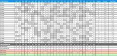 Lotofácil 1563 tabela de analises estatísticas