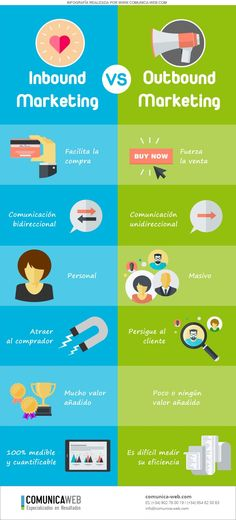 LA GUERRA HA EMPEZADO: Inbound Marketing VS Outbound Marketing #inboundmarketinginfographics