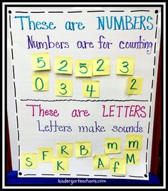I make this anchor chart WITH the students to show and explain the difference between numbers and letters. I write numbers and letters on post-it notes and then hand them to the students to add to the correct section of the anchor chart. Together as a class, we ask, is it a number or letter?