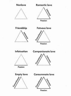 Find out which Chapman's love language you are here -http://neurolove.me/post/49772974208/which-love-language-do-you-speak