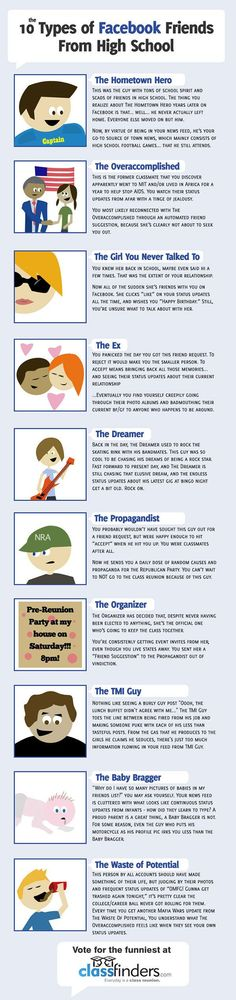 10 Types of Facebook Friends From High School