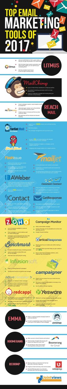 22 Top Email Marketing Tools of 2017 [Infographic] #TargetMarket
