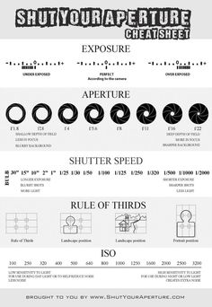 Photography Cheat Sheet. We have created a Cheat Sheet that covers all your basics, Exposure, Aperture, Shutter Speed, ISO, and Rule of thirds. If you are trying to get out of Auto Mode and into Manual Mode this is a good start and will be very helpful.