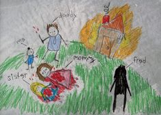 27 chilling things kids say Short Creepy Stories, Real Life Horror Stories, Short Horror Stories, Short Stories For Kids, Ghost Stories, Creepy Kids Drawings, Creepy Things Kids Say, Creepy Stuff, Alone In The Dark