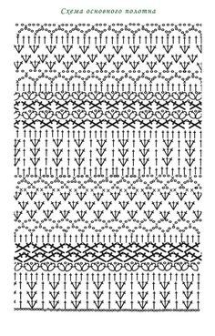 Dress pattern free crochet Ideas for 2019 sampler chart of crochet stitches Berry Ripple / DROPS - Crochet DROPS skirt with fan pattern and stripes in Cotton Merino The piece is worked top down. Image gallery – Page 422282902558532677 – Artofit Crochet Baby Dress Pattern, Granny Square Crochet Pattern, Crochet Diagram, Crochet Stitches Patterns, Crochet Chart, Crochet Granny, Baby Blanket Crochet, Crochet Motif, Free Crochet