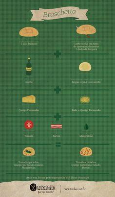 Receita Ilustrada de Buschetta, uma entrada muito saborosa para suas refeições. Ingredientes: Pão Italiano, azeite, queijo parmesão, tomate, bacon e manjericão