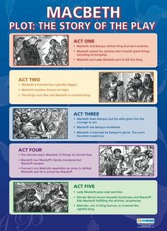 From our English Literature poster range, the Macbeth Plot: The Story of the Play Poster is a great educational resource that helps improve understanding and reinforce learning. English Gcse Revision, Gcse English Language, Gcse English Literature, British Literature, Teaching Literature, Teaching Resources, Teaching Ideas, Ap Language, French Language