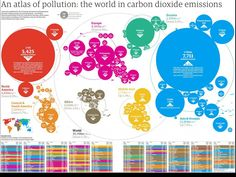 An atlas of pollution - looking at the world from a CO2 emissions perspective. Find tools to reduce carbon emissions in my new book Sustainability Footprints in SMEs http://amzn.to/1BDbRbj