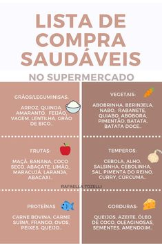 Lista de compras SAUDÁVEIS e BARATAS no mercado Do you want to start your diet but don't know how to make your healthy purchases in the market? Use this shopping list for some tips and for Health Benefits Of Grapefruit, Dieta Flexible, Dietas Detox, Menu Dieta, Healthy Lifestyle Tips, Living A Healthy Life, Food Lists, Going Vegan, Health Fitness