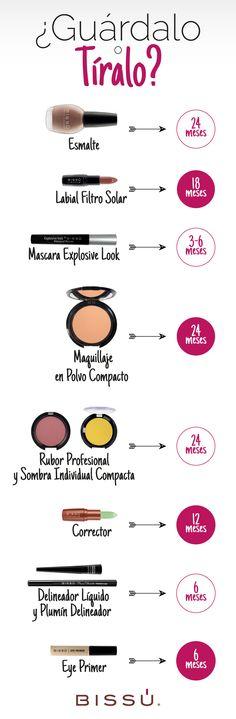Detecta el momento indicado para tirar tus productos expirados. http://tiendaweb.bissu.com/