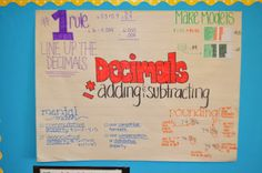 dandelions and dragonflies: Topic Charts