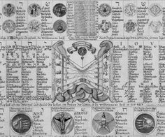 Johann Baptista Großchedel - The Magical Calendar (A Synthesis of Magical Symbolism from the Seventeenth-Century Renaissance of Medieval Occultism), 1620.The Magical Calendar is an ancient masterpiece in Western Hermeticism showing the secret cosmological tables of Celestial and Magical correspondences. They are based in part on extensive tables in Agrippa, book 2, chapters 4-14, but go well beyond anything in Agrippa, especially sigils. It is said to be one of the most important documents…