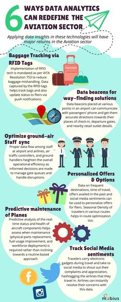 Ways #DataAnalytics can redefine #Aviation sector. #BigData #RFIDProtection #databeacons #Aircraft #travel #socialmediamarketing #data #dataaggregation #fridaybriefing