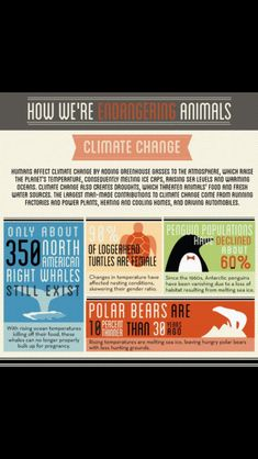 REPIN #4: #Climate #Change We need the planet we are ruining to keep our generations going.
