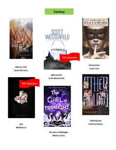Graphic Guide to LGBTQ YA literature | The Hub
