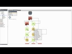 Business Process Management Software, BPM Software, Business Process Software | Integrify®