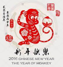Risultati immagini per year of the monkey