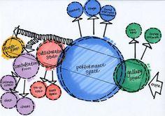 5 Best Images of Bubble Architecture Program Diagrams ...