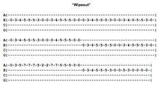 Wipeout Ukulele Fingerpicking Pattern