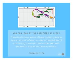 You can look at the exercises as legos. There is a finite number of basic building blocks, but an almost infinite number of possibilities of combining them with each other and with geometric shapes and arena patterns. - Thomas Ritter  Have you joined our newsletter? http://eepurl.com/bYdIm5
