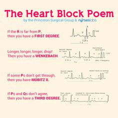 The Heart Block Poem If you liked this, check out this post How to Identify Cardiac Arrhythmias (With Videos) @http://nurseslabs.com/?p=922 Follow us on Instagram! @nurseslabs