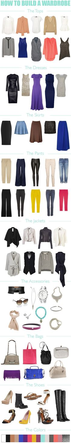How To Build a Wardrobe-- some of these pieces I'd never wear but it's a good starting point