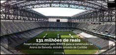 Arena da Baixada, em Curitiba, recebeu 131 milhões de reais do BNDES, isto é, dinheiro público.