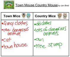compare contrast city country second grade social studies town mouse country mouse activity acircmiddot preschool classroompreschool themesclassroom ideascity vs countrycountry lifemouse