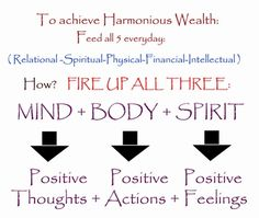 Begin the day with a free positive thought; reinforce your uplifted spirituality with inspirational quotes, prayer, affirmations and meditation.