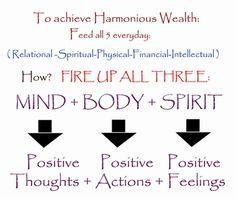 .positivity.