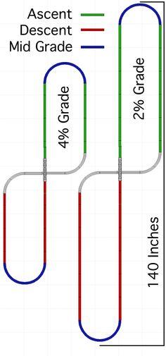 Split Your Track Grades