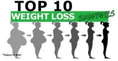 That's normal that everyone has some fat, even the people who have flat abs. The fat in some people appears right under the skin, while in other fat is deeper Outer Thighs, Flat Abs, Inner Thigh, Weight Loss Smoothies, Nice Body, Lunges, Weight Loss Tips, Fitness Tips, Fit Women