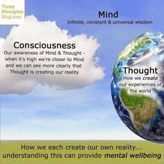 Mind+Thought+Consciousness = How human experience is created and experienced Sydney Banks, Happiness Study, Holistic Nursing, Mind Thoughts, Universal Consciousness, Positive Psychology, Holistic Approach, Human Services, Social Work