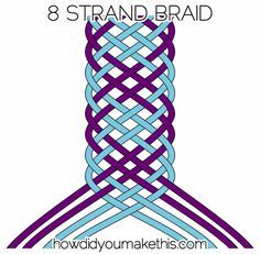 Simple to the point explaination of the 8 Strand Flat Braid -