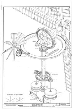 Wingding fantail windmill mechanism illustration