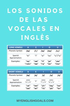 English Speaking Skills, English Vocabulary Words, English Reading, English Phrases, Grammar And Vocabulary, English Language Learners, Spanish Language Learning, English Study, English Class