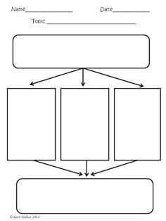 scrambled paragraph writing activity pdf