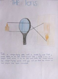 Grade 7 Waldorf Physics Block, Colour, Magnetism and Refraction - Natural Suburbia