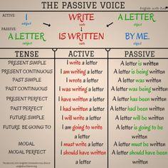 THE PASSIVE (5)