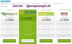 Her kan du sammenligne de bedste online sms lån i Danmark, samt søge dit favorit lån på få minutter helt anonymt alle dage døgnet rundt. http://www.laan-info.dk