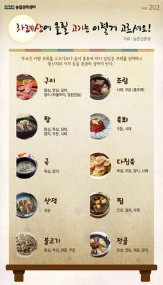 차례상에 올릴 음식 종류에 따라 알맞은 고기 고르는 방법에 관한 인포그래픽 Korean Diet, Korean Food, Food N, Food And Drink, Learn Korean, Survival Food, Recipe Collection, Infographic, Cooking Recipes