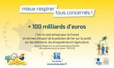 #Journéeair : Retrouvez les enjeux sanitaires, environnementaux et financiers de la #qualitéair