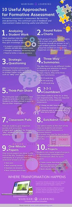 Mallory McIntyre 10 Innovative Formative Assessment Examples for Teachers to Know Assessment For Learning Strategies, Formative Assessment Strategies, Kindergarten Assessment, Writing Assessment, Instructional Strategies, Newborn Assessment, Personality Assessment, Nursing Assessment, Learning Skills