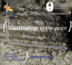 Geosteering