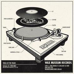 Wax Museum Poster by Matthew Stuckey, via Behance Vinyl Music, Dj Music, Vinyl Records, Technics Sl 1200, Techno, Lps, Technics Turntables, Peel Sessions, Museum Poster