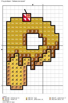 alfabeto dei dolcetti P