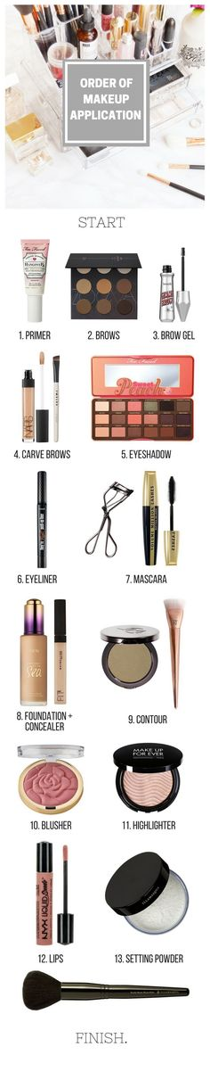 Order of makeup application from start to finish - very handy!