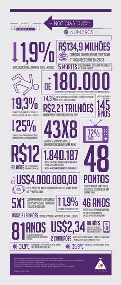Janeiro/04 - Semana 05 #infografico #infographic #news #noticias #vl4b #numbers