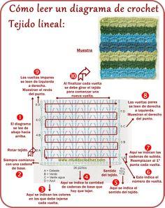 How to Read Crochet Chart ❥ // hf Crochet Motif Patterns, Crochet Symbols, Crochet Diagram, Basic Crochet Stitches, Crochet Basics, Crochet Cord, Crochet Video, Crochet Diy, Crochet Fabric
